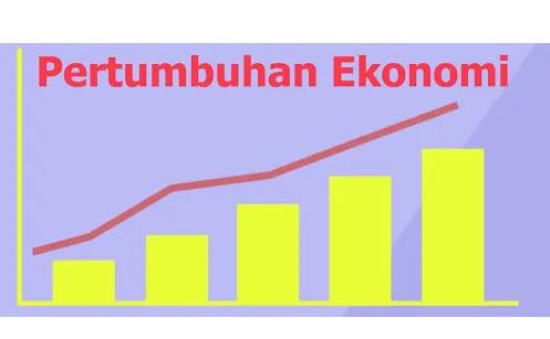 Pertumbuhan-Ekonomi-Pengertian-Konsep-Faktor-TeoriCara