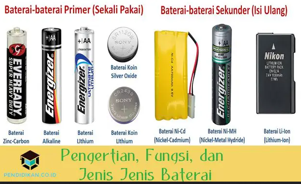 pengertian-baterai
